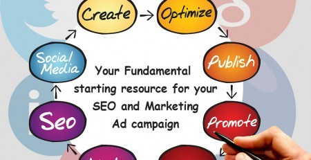 Digital Advertising Darwin, SEO Advertising, Online Marketing Darwin, SEO Services Darwin,